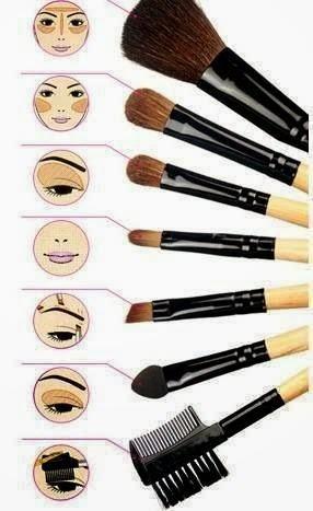 Brochas y tipo de maquillaje que necesitas